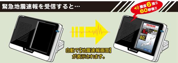 緊急地震速報を受信