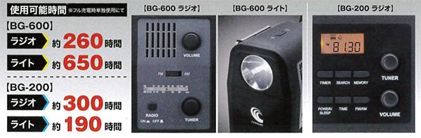 FMラジオ聴取機能、スマホ&携帯充電用出力端子付き、LEDライト点灯機能